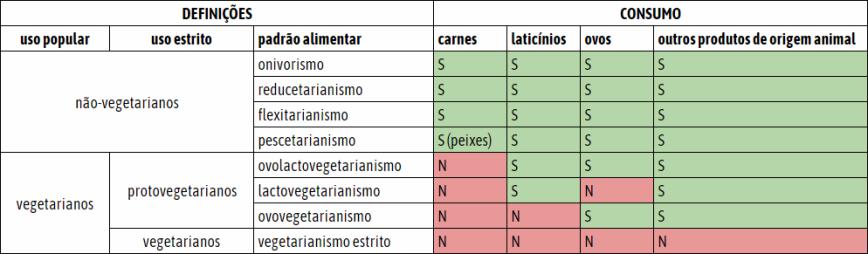 tabela_dietas.PNG